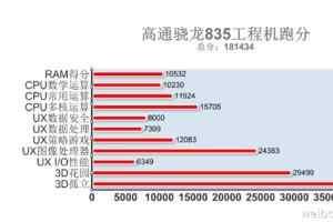 骁龙835安兔兔跑分曝光 成功秒杀iPhone 7